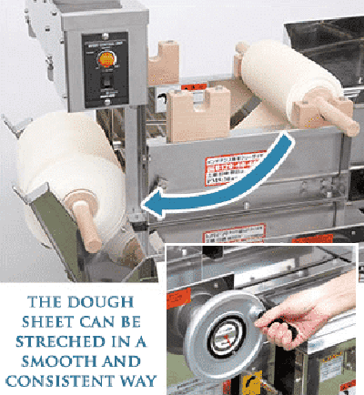the dough sheet can be streched in a smooth and consistent way
